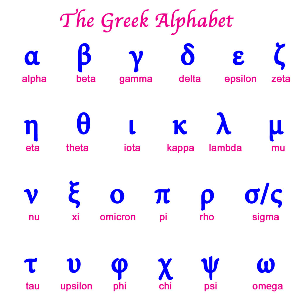Top Tips For Using Some Greek Language On Your Cyprus Holiday